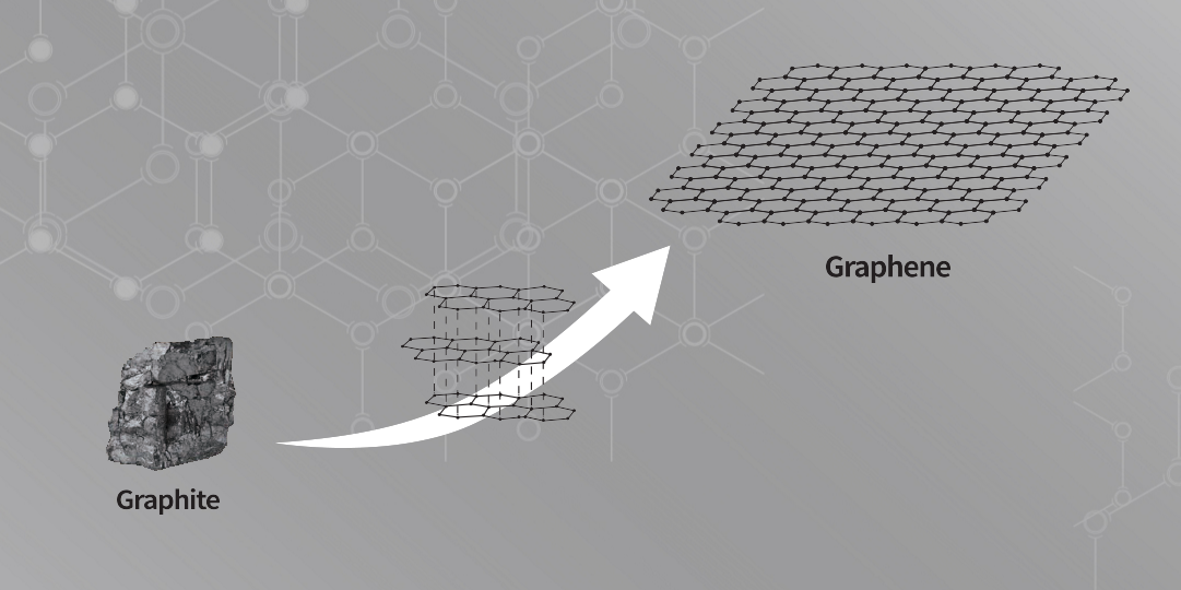 Standard Graphene - Graphene takes the spotlight, Chosun Biz